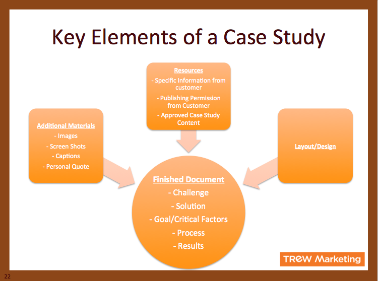 8 Quick Tips to Create Great Case Studies