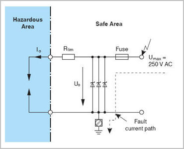 is barriers resized 600 the basics of an intrinsic safety barrier intrinsically safe barrier wiring diagram at edmiracle.co