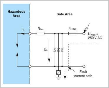 High-voltage transformer fire barriers