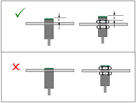 Mounting Conditions For Inductive Proximity Sensors