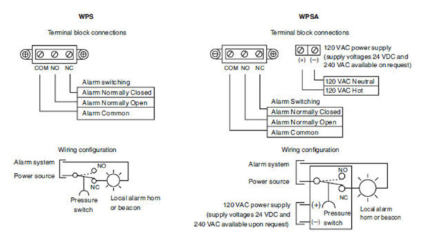 wiring diagram for a volt pressure switch wiring schematics 240 volt pressure switch wiring diagram digital