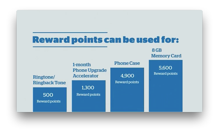 Mobile Onboarding Rewards Program
