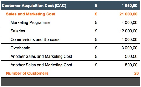 Customer_Acquisition_Cost.jpg