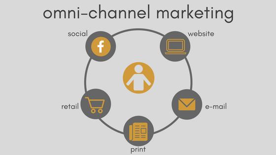 omni-channel marketing.png