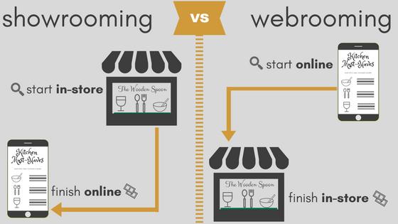 webrooming vs. showrooming.png