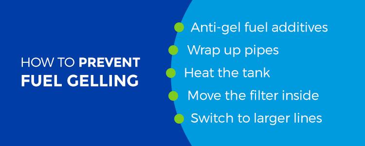 prevent fuel gelling
