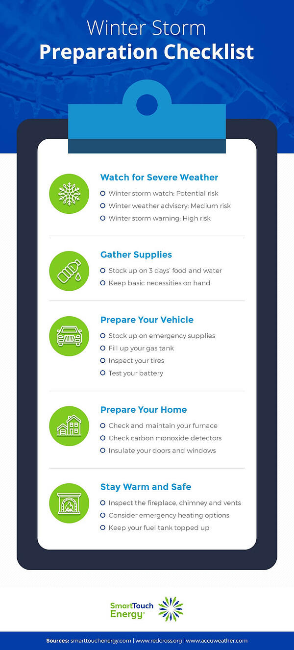 winter storm checklist