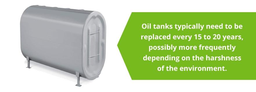 need new tank