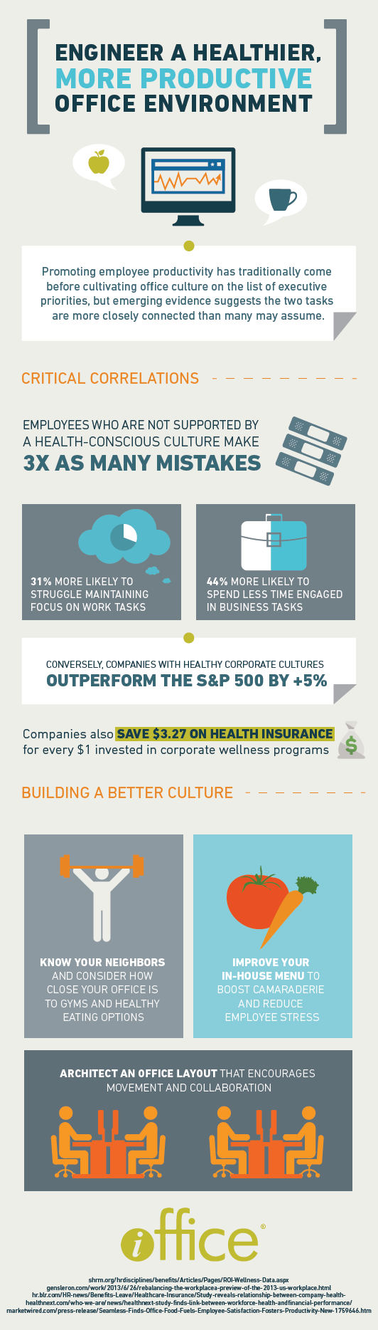 Infographics - Engineer a Healthier, More Productive Office Environment