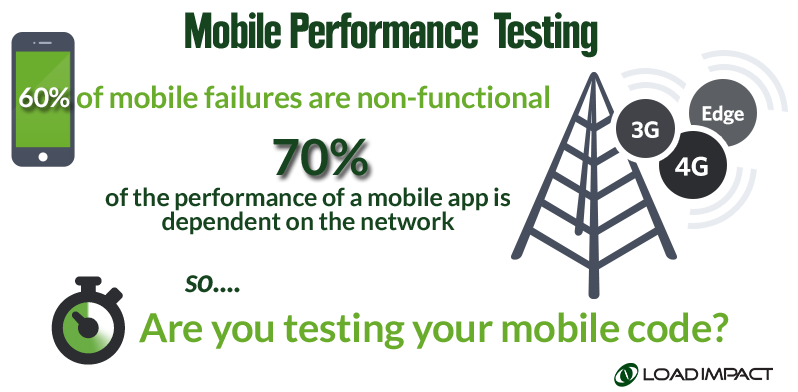 Mobile-Testing-Infographic