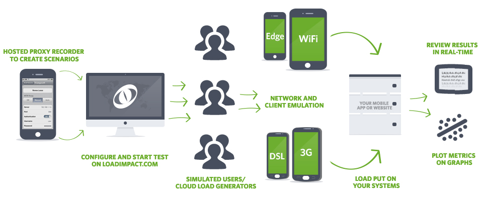 Mobile-testing-infographic4