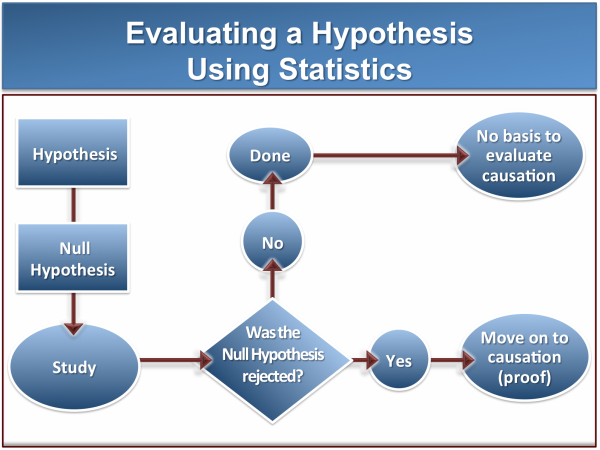 decision tree dissertation pdf Basic concepts, decision trees, and model evaluation classification, whichisthetaskofassigningobjectstooneofseveralpredefined categories, is.