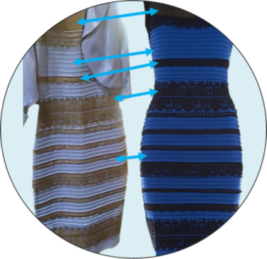 what-color-is-the-dress-litigation-graphics-litigators-dress-blue-gold-white