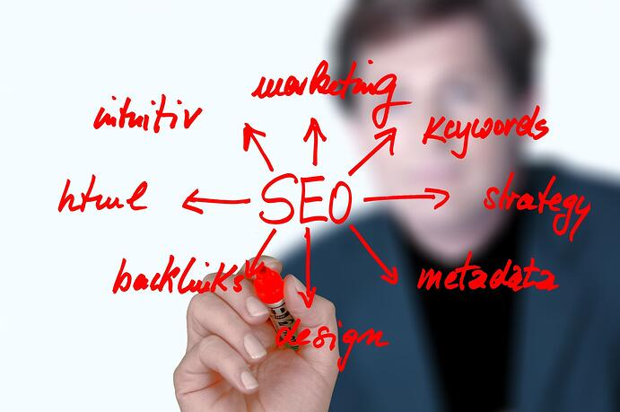 How to Create the Best Content for SEO
