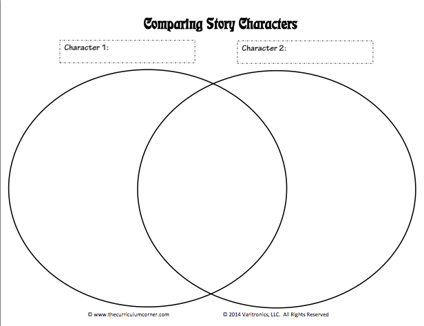 venn diagram characters character traits intermediate ela lesson plan templates