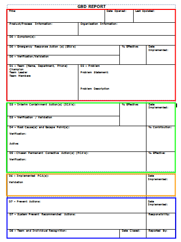 8D Corrective Action Template