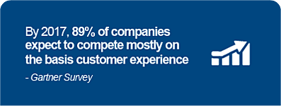 'By 2017, 89% of companies expect to compete mostly on the basis of customer experience'