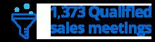 1,373 Qualified Meetings