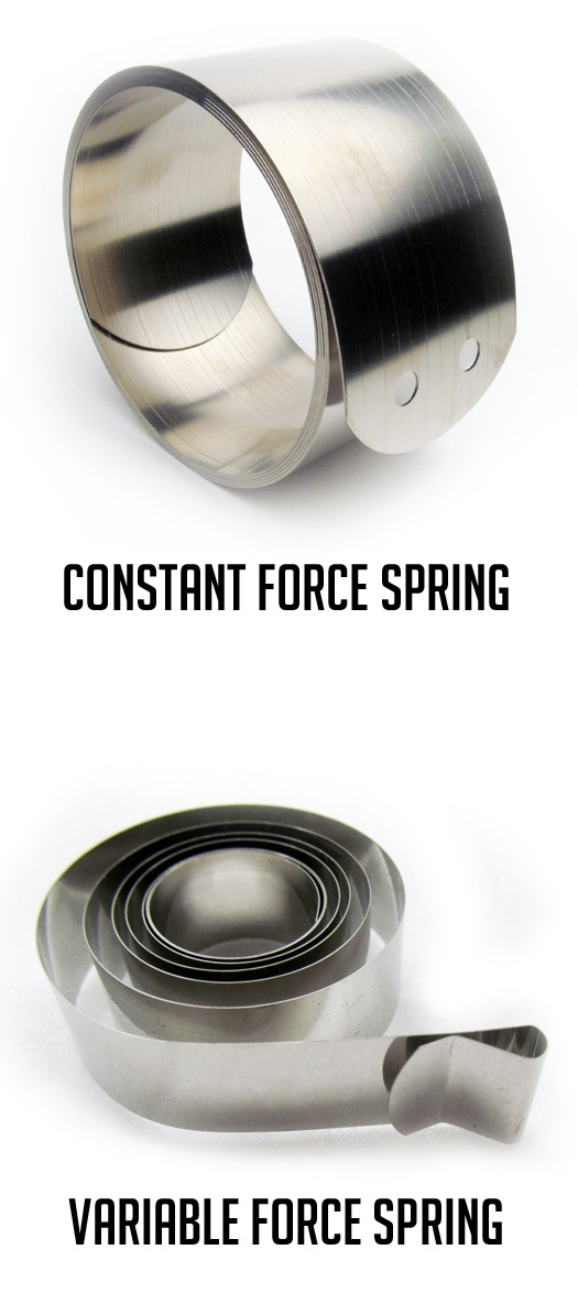 Variable and Constant Force Spring