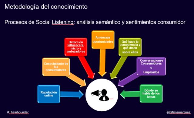 the-inbounder-fatima-martinez-social-intelligence.png