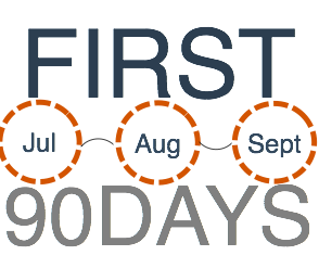 first 90 days dating The first 90 days - hire, fire or put your lover on probation until your employer has tangible proof that you are capable of doing the job that you were hired to do, you will be placed on probation for 90 days.