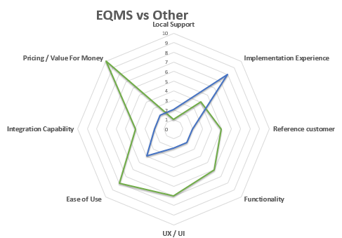 EQMS_vendor_comparison_tool.png