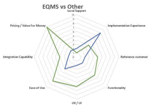 EQMS_vendor_comparison_tool.png