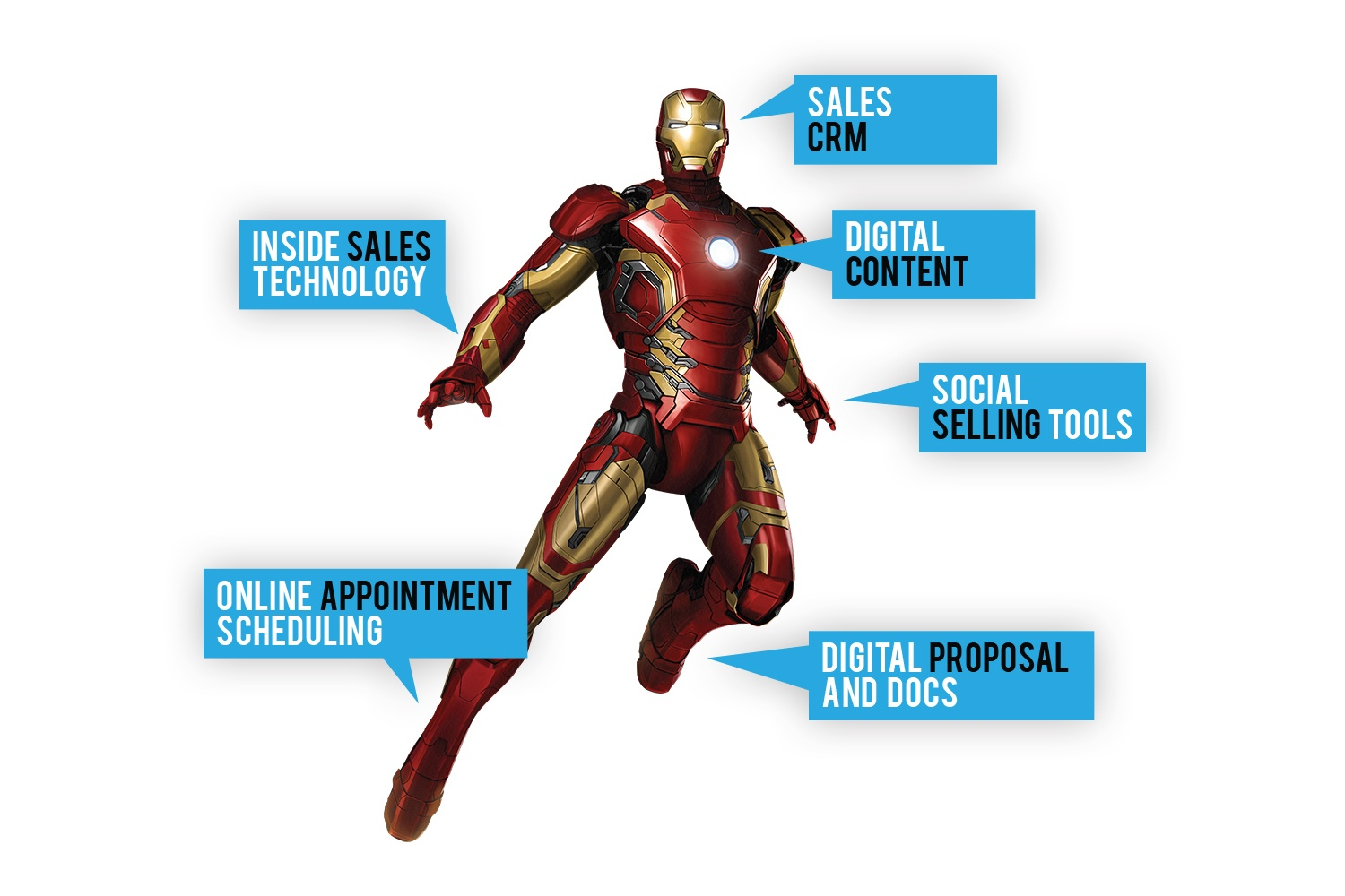 iron-man-graphic-blue
