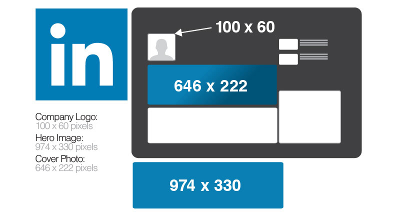 how to add cover photo on linkedin