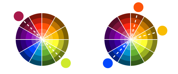 Using the psychology of color in web design - Split complementary colors definition ...