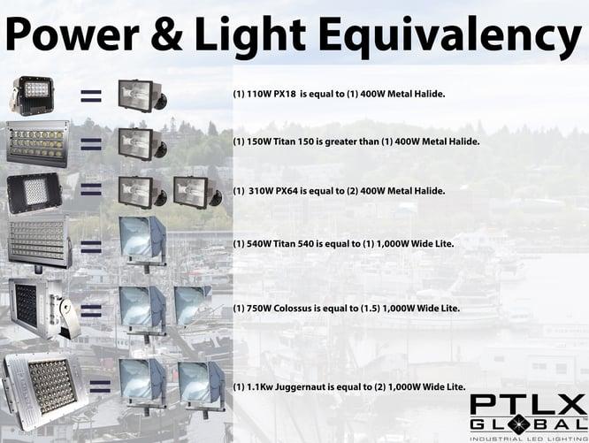 P&LEquivalency.jpg