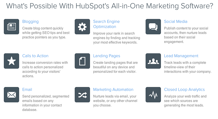 hubspot all in one marketing software