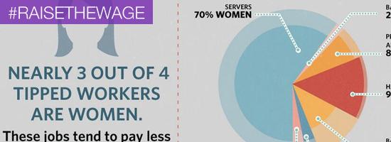 raise-the-wage