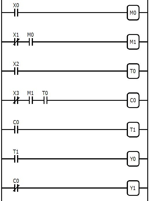 how to read ladder diagrams for plc