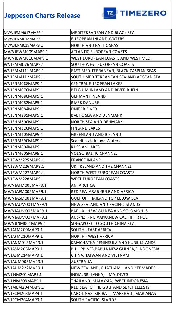 Jeppesen charts 24th November Updated List