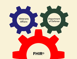 A gear labeled FHIR positioned ready to turn two other gears