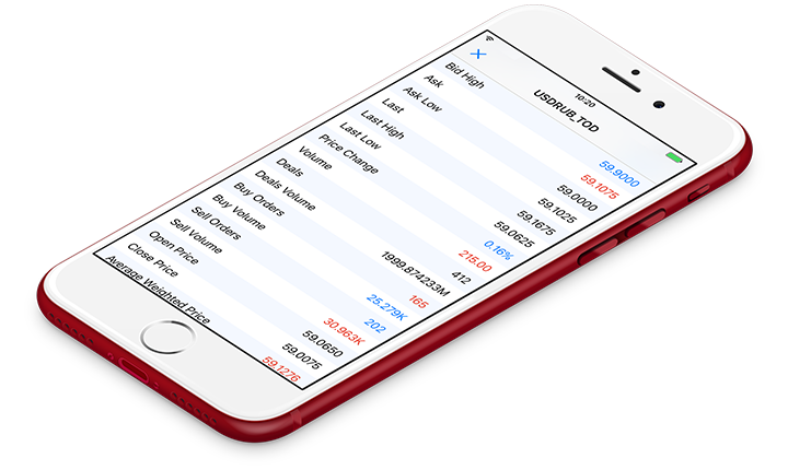 New MetaTrader 5 iOS build 1649 with market statistics of financial instruments.png