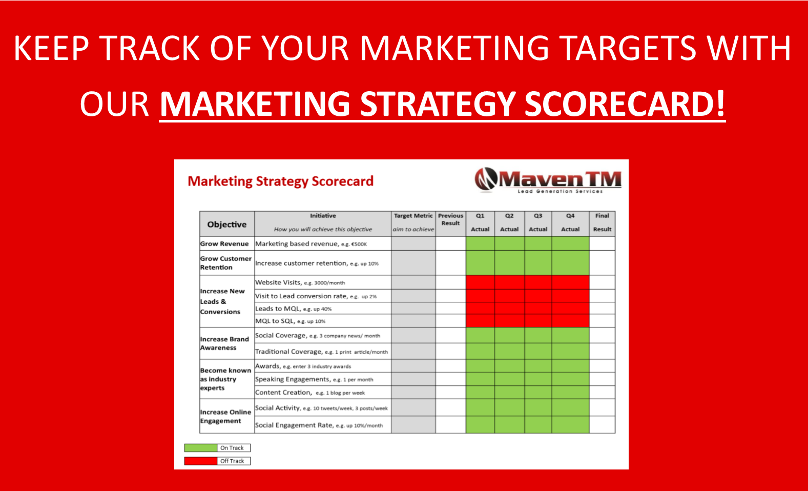 Marketing Strategy Scorecard