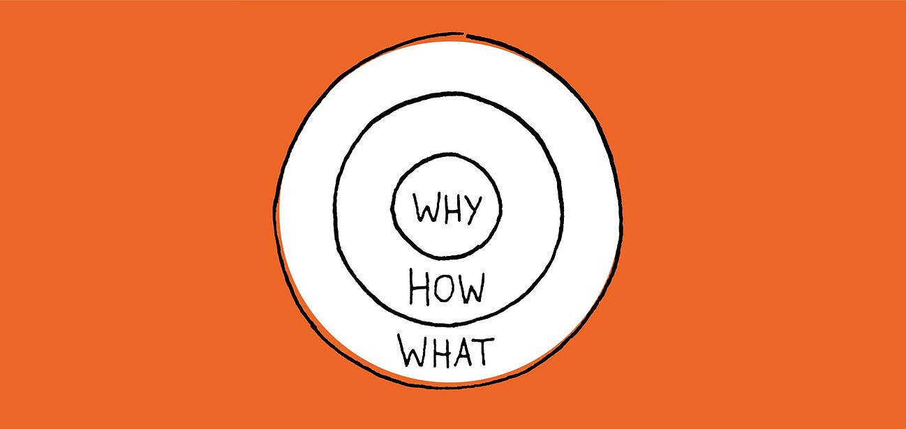 Start With Why to find your organization's purpose