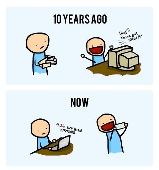 Direct Mail vs Email
