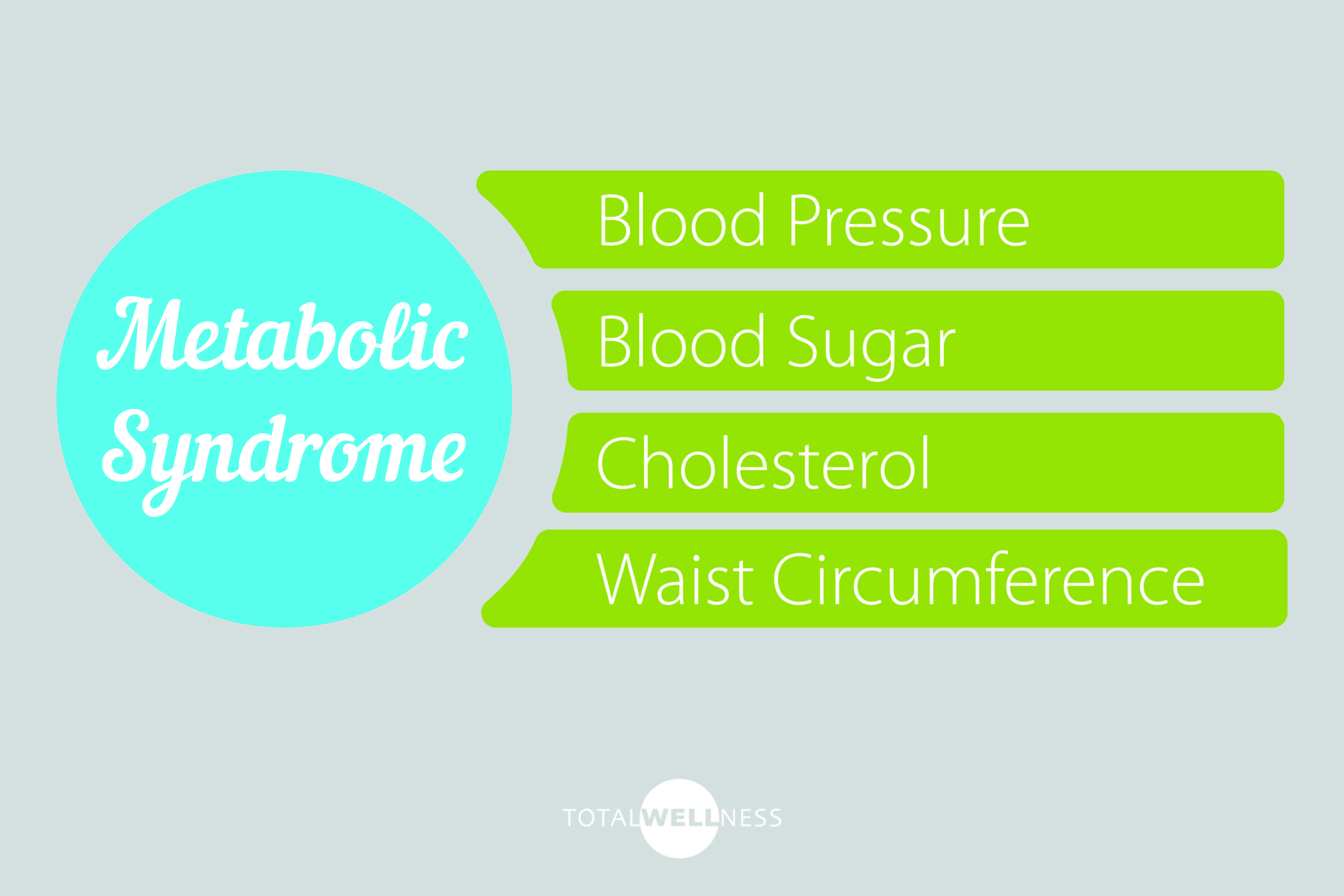 how to stop metabolic syndrome