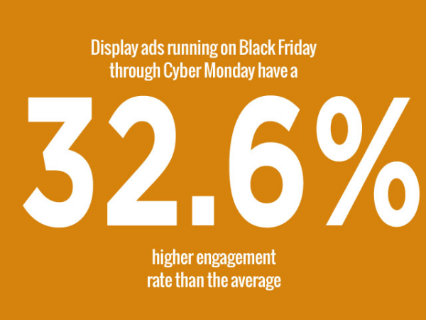 Black Friday Facts for Marketers