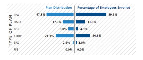 plan-type-distribution-UBA