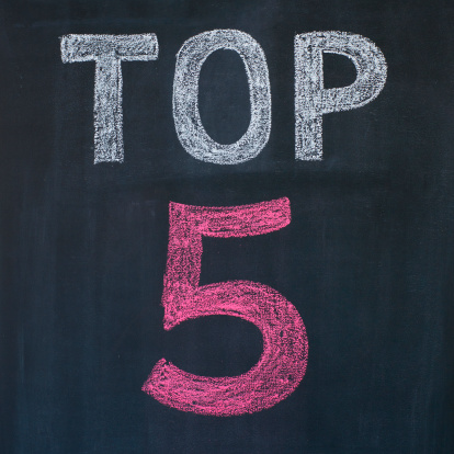Top Five Health Insurance Options for Small Group Employers