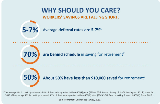 principal retirement image2