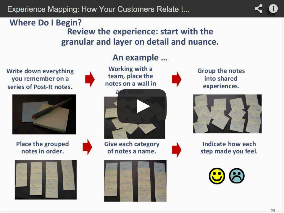 Experience Mapping Webinar Video