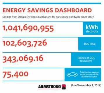 armstrong-energy-savings.jpg