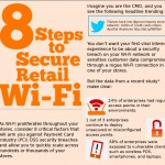 8 Steps to Secure Retail Wi-Fi | AirTight INFOGRAPHIC