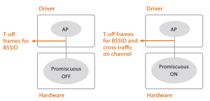 Figure 2: T-off Frame Capture