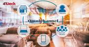 L'importanza della Digital Customer Experience